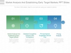 Market Analysis And Establishing Early Target Markets Ppt Slides