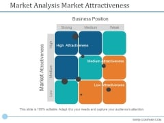 Market Analysis Market Attractiveness Ppt PowerPoint Presentation Model Clipart Images