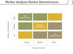 Market Analysis Market Attractiveness Ppt PowerPoint Presentation Model Good