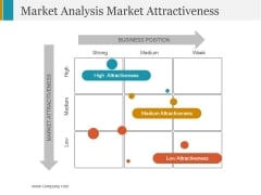 Market Analysis Market Attractiveness Ppt PowerPoint Presentation Professional Infographics