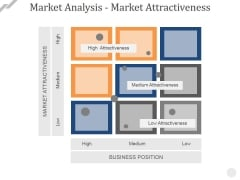Market Analysis Market Attractiveness Ppt PowerPoint Presentation Slides Show