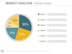 Market Analysis Market Share Ppt PowerPoint Presentation Ideas Examples