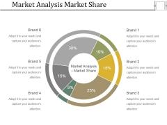 Market Analysis Market Share Ppt PowerPoint Presentation Infographic Template Background