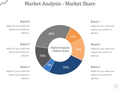 Market Analysis Market Share Ppt PowerPoint Presentation Pictures Background Images