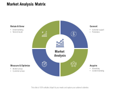 Market Analysis Matrix Ppt PowerPoint Presentation Icon Show