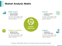 Market Analysis Matrix Ppt PowerPoint Presentation Layouts Design Ideas
