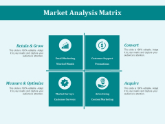 Market Analysis Matrix Ppt PowerPoint Presentation Slides File Formats