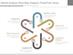Market Analysis Mind Map Diagram Powerpoint Show