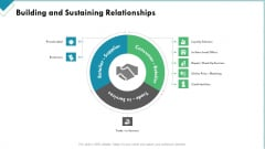 Market Analysis Of Retail Sector Building And Sustaining Relationships Ppt Icon Introduction PDF