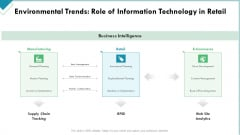 Market Analysis Of Retail Sector Environmental Trends Role Of Information Technology In Retail Microsoft PDF