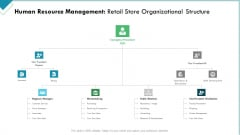 Market Analysis Of Retail Sector Human Resource Management Retail Store Organizational Structure Rules PDF