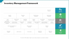 Market Analysis Of Retail Sector Inventory Management Framework Structure PDF
