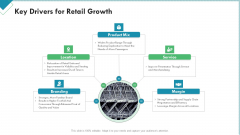 Market Analysis Of Retail Sector Key Drivers For Retail Growth Structure PDF