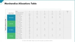 Market Analysis Of Retail Sector Merchandise Allocations Table Graphics PDF