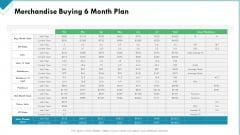 Market Analysis Of Retail Sector Merchandise Buying 6 Month Plan Microsoft PDF