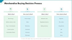 Market Analysis Of Retail Sector Merchandise Buying Decision Process Elements PDF
