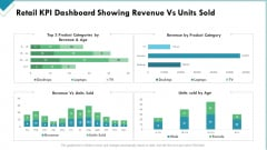 Market Analysis Of Retail Sector Retail KPI Dashboard Showing Revenue Vs Units Sold Clipart PDF