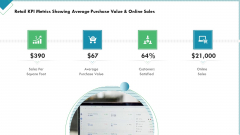 Market Analysis Of Retail Sector Retail KPI Metrics Showing Average Purchase Value And Online Sales Information PDF