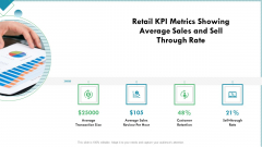Market Analysis Of Retail Sector Retail KPI Metrics Showing Average Sales And Sell Through Rate Clipart PDF