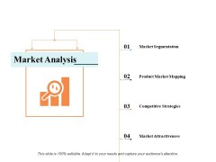 Market Analysis Ppt PowerPoint Presentation File Aids