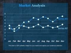 Market Analysis Ppt PowerPoint Presentation Good
