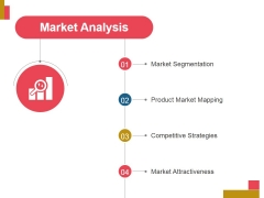 Market Analysis Ppt PowerPoint Presentation Graphics