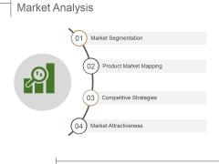 Market Analysis Ppt PowerPoint Presentation Ideas Topics