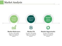 Market Analysis Ppt PowerPoint Presentation Inspiration Maker