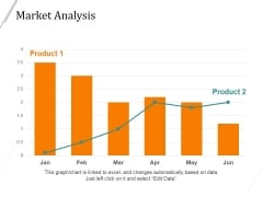 Market Analysis Ppt PowerPoint Presentation Layout