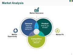 Market Analysis Ppt PowerPoint Presentation Pictures