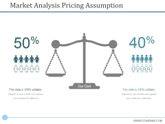Market Analysis Pricing Assumption Ppt PowerPoint Presentation Gallery Examples