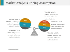 Market Analysis Pricing Assumption Ppt PowerPoint Presentation Ideas Objects