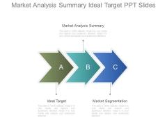 Market Analysis Summary Ideal Target Ppt Slides