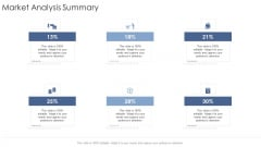 Market Analysis Summary Startup Business Strategy Ppt File Picture PDF