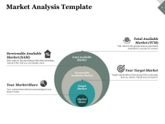 Market Analysis Target Market Ppt PowerPoint Presentation Professional Slide