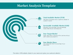 Market Analysis Template Ppt PowerPoint Presentation Pictures Smartart