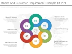 Market And Customer Requirement Example Of Ppt