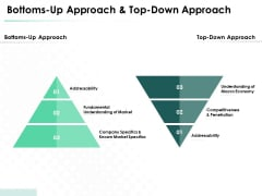 Market Approach To Business Valuation Bottoms Up Approach And Top Down Approach Structure PDF