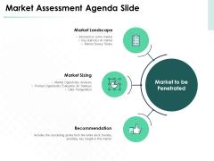 Market Approach To Business Valuation Introduction Market Assessment Agenda Slide Demonstration PDF