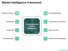 Market Approach To Business Valuation Introduction Market Intelligence Framework Inspiration PDF