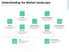 Market Approach To Business Valuation Understanding The Market Landscape Slides PDF