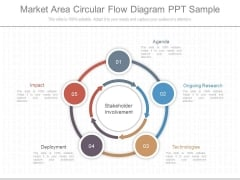 Market Area Circular Flow Diagram Ppt Sample