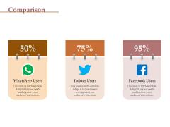 Market Assessment Comparison Ppt Infographic Template Templates PDF