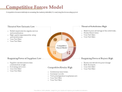 Market Assessment Competitive Forces Model Ppt Visual Aids Gallery PDF