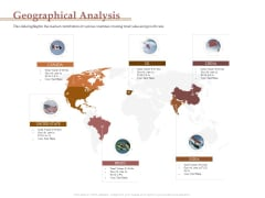 Market Assessment Geographical Analysis Ppt Layouts Ideas PDF