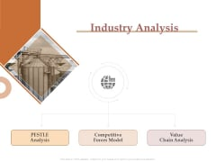 Market Assessment Industry Analysis Ppt Gallery Rules PDF