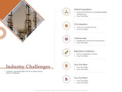 Market Assessment Industry Challenges Ppt Portfolio Background PDF