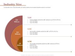 Market Assessment Industry Size Ppt Ideas Slide Portrait PDF