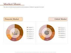 Market Assessment Market Share Ppt Pictures Smartart PDF
