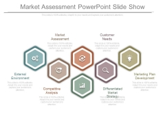 Market Assessment Powerpoint Slide Show